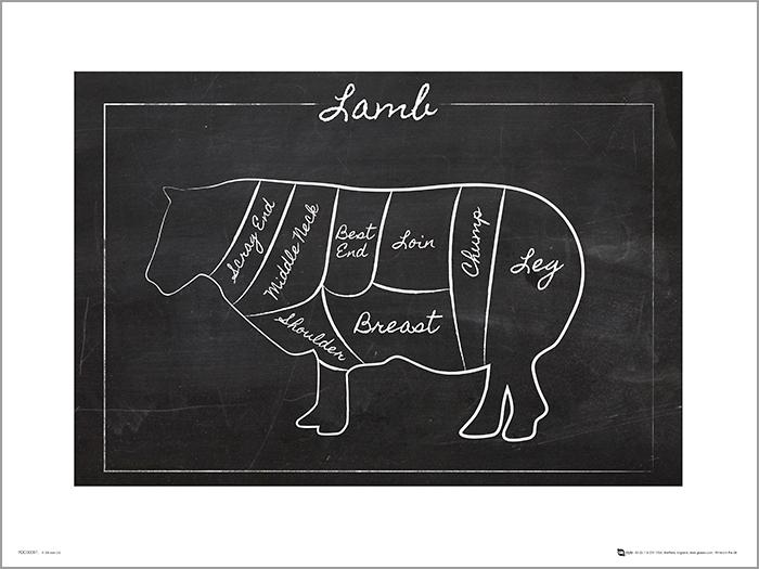Exklusivt Art Print - Black board Lamb - Styckning lamm - Text