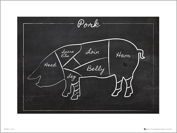 Exklusivt Art Print - Black board Pork - Styckning gris - Text