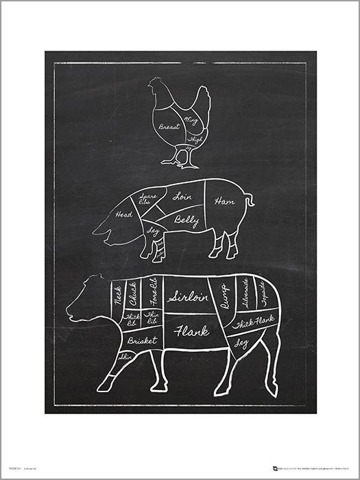 Exklusivt Art Print - Black board Butchers Cut Chalk - Text