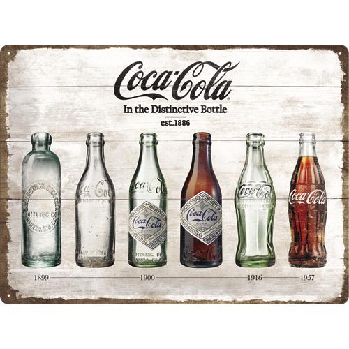Metallskylt 30×40 cm Coca-Cola, Bottle Timeline